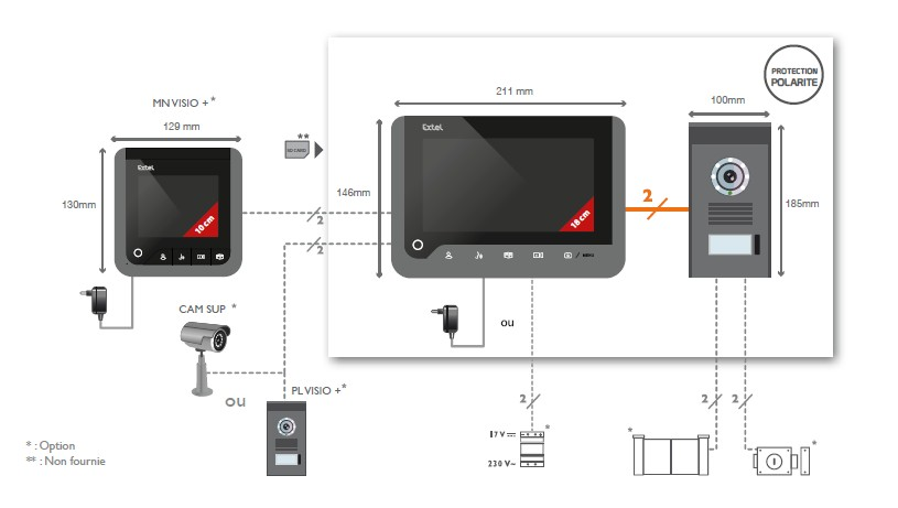 Visiophone filaire Extel view